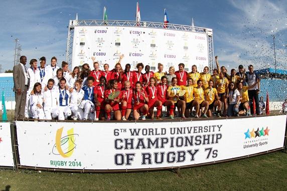 Championnat du monde U